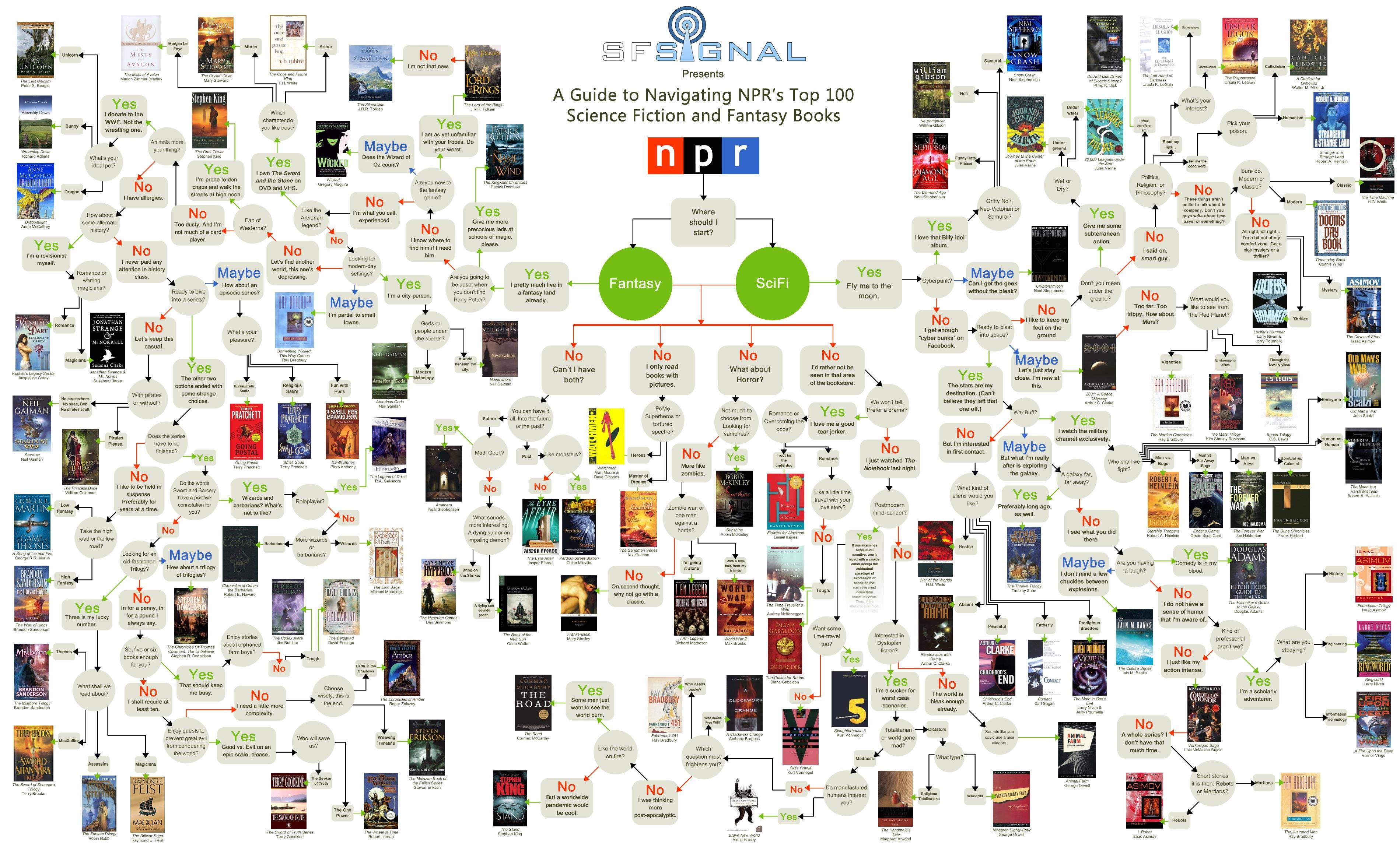 [Imagen: mejores-libros.jpg]