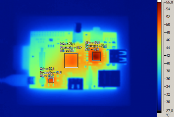 thermal raspberrypi idle