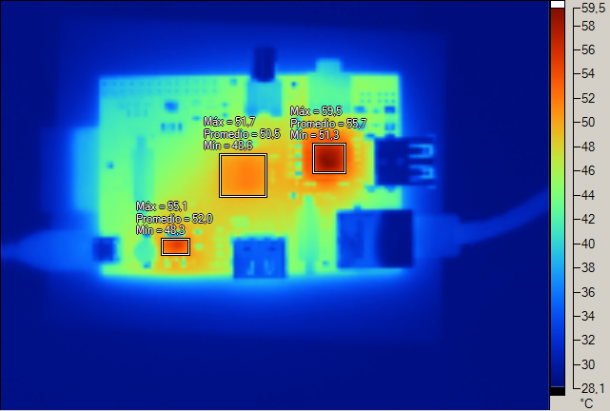 /apps/websites/geek/images/posts/2012/06/thermal_raspberrypi_idle_network.png