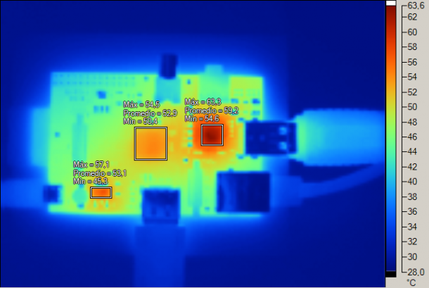 thermal raspberrypi samba