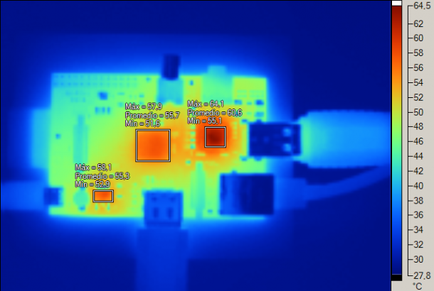thermal raspberrypi stress.png