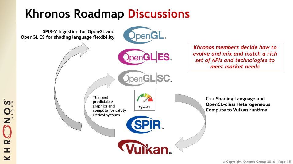 Llega Vulkan: qué es, qué ventajas tiene y qué tarjetas gráficas son
