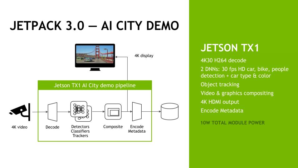 Nvidia presenta su placa Jetson TX2 con el procesador Tegra