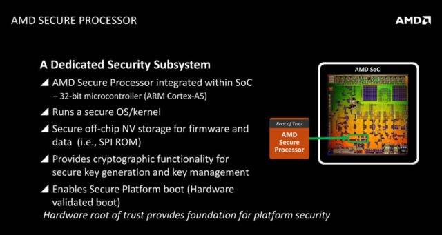 amd-zen-secure-processor-basic-overview-640x341.jpg