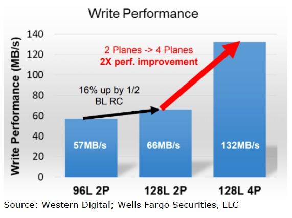 two-vs-four-planes.jpg