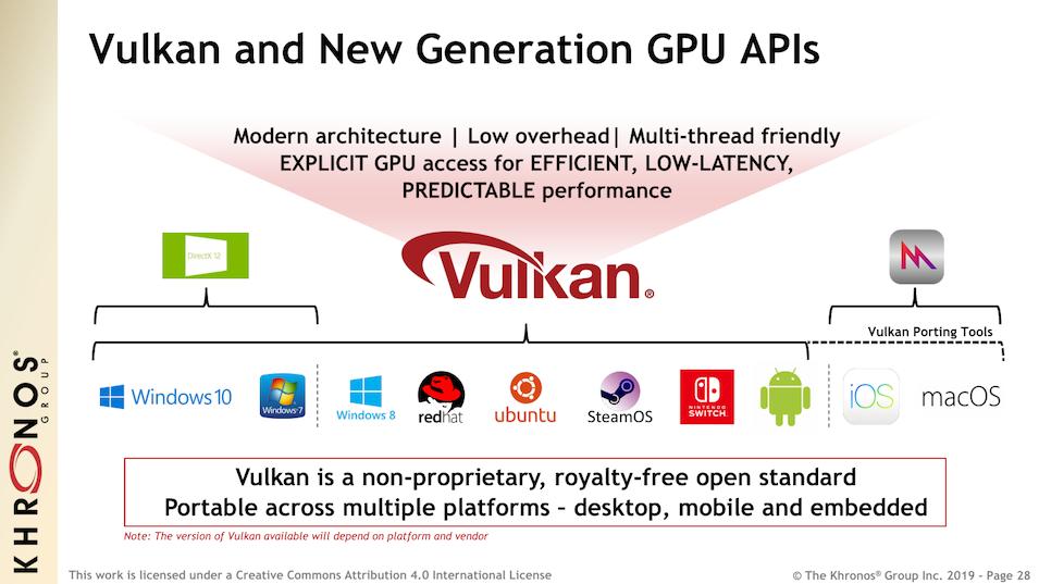 Khronos publica Vulkan 1.2 con novedades de eficiencia y