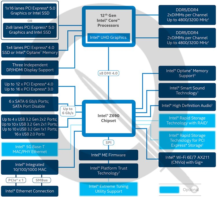 intel-z690-chipset.jpg