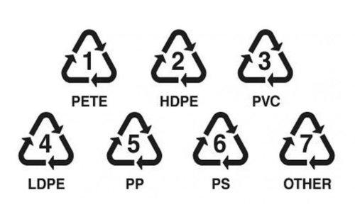 plastic-numbers.jpg