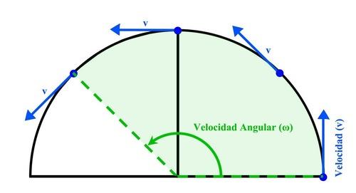 golpes_circulares_artes_marciales_3.jpg