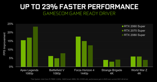 gamescom-2019-geforce-game-ready-driver-faster-performance.png
