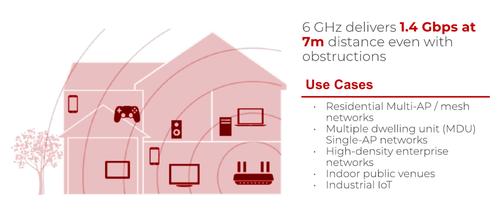 wifi-6e-bandwidth.png