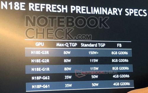 nvidia-n18e-geforce-super-mobile.jpg
