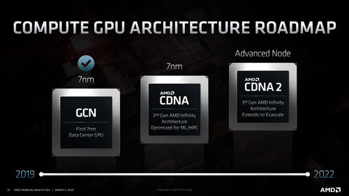 cdna_roadmap_master.jpg