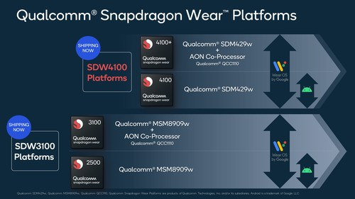 qualcomm-snapdragon-wear-portfolio.jpg