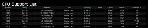intel-core-i9-10850k-asrock.png