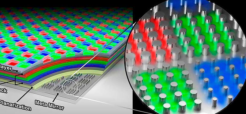 Desarrollan un panel OLED con una densidad de 10 000 píxeles por pulgada