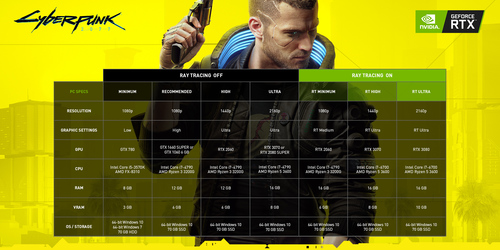 cyberpunk-2077-nvidia-geforce-recommended-system-specs.jpg