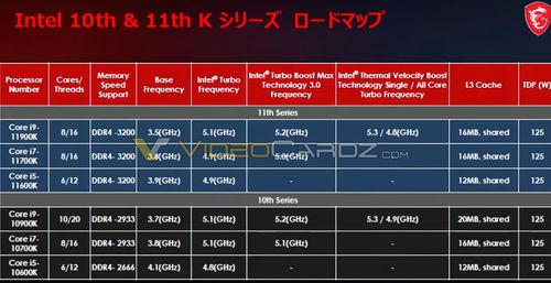 intel-11th-gen-core-rocket-lake-specifications.jpg