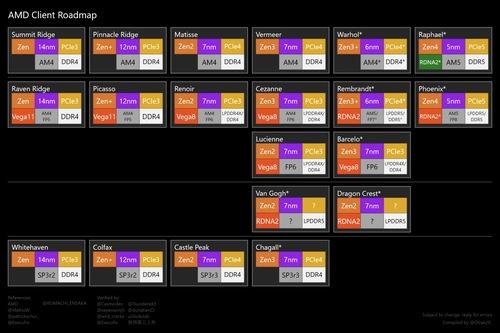 amd-zen-roadmap-olrak29-1536x1024.jpg