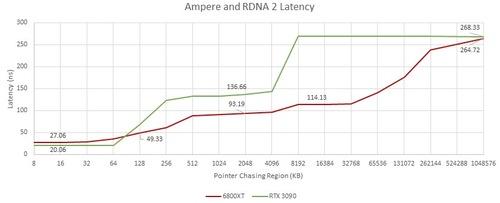 ampere_rdna2_mem.png.jpg