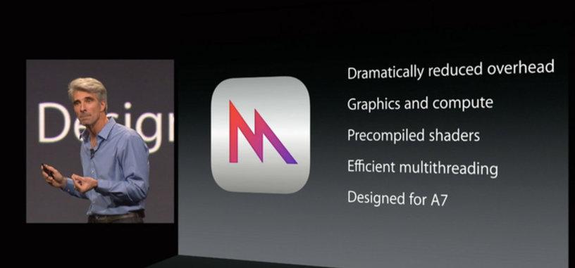 'Metal', los nuevos drivers gráficos de iOS, pone el futuro de OpenGL y los juegos en Android contra las cuerdas