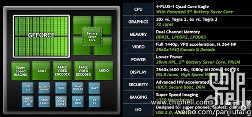 Rumores sobre el Tegra 4: será un procesador de cuatro núcleos con 72 núcleos para gráficos