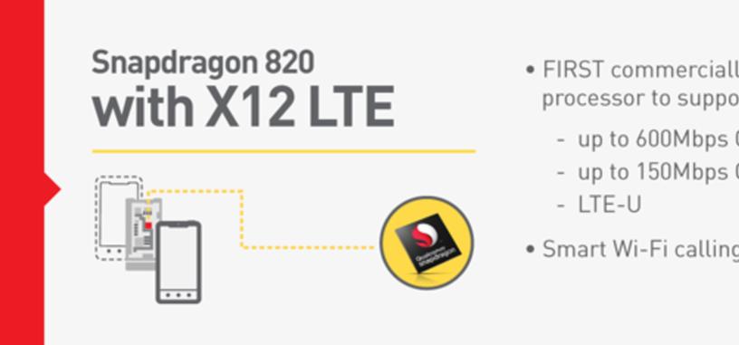 Snapdragon 820 incluye X12 LTE con hasta 600 Mbps de descarga