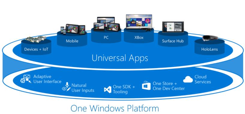 Microsoft añadirá soporte a FreeSync y G-SYNC y permitirá el 'tearing' en la Windows Store