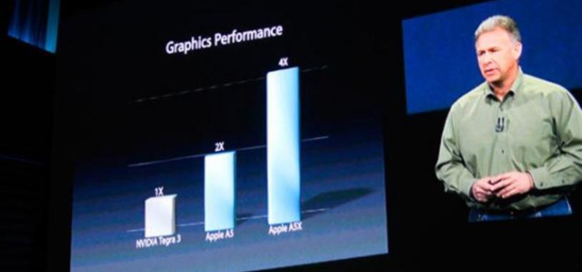 Pruebas de rendimiento de procesador A5X y Nvidia Tegra 3