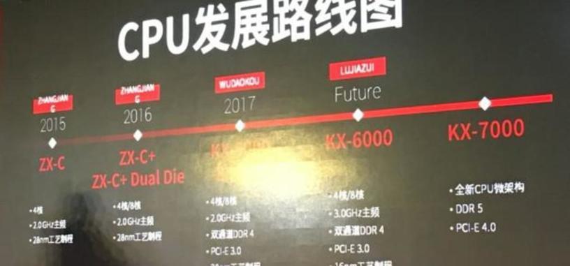 VIA va a competir con AMD con los procesadores Zhaoxin