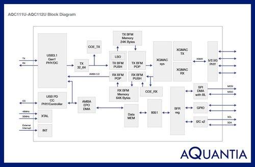 block_diagram_aqtion_aqc_111u___aqc112u_controllers.jpg