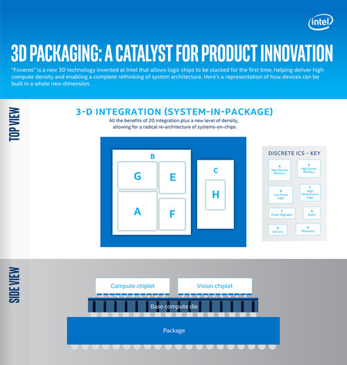 3d-packaging-a-catalyst-for-product-innovation.jpg
