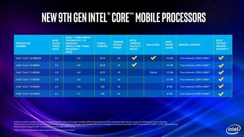 9th_gen_intel_core_mobile_launch_presentation_-_under_nda_until_april_23...-page-016.jpg