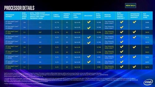 9th_gen_intel_core_mobile_launch_presentation_-_under_nda_until_april_23...-page-022.jpg