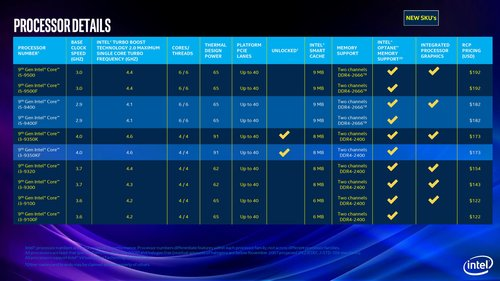 9th_gen_intel_core_mobile_launch_presentation_-_under_nda_until_april_23...-page-023.jpg