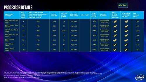 9th_gen_intel_core_mobile_launch_presentation_-_under_nda_until_april_23...-page-025.jpg