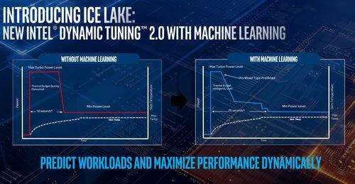 ice-lake-dynamic-tuning-100797200-orig.jpg
