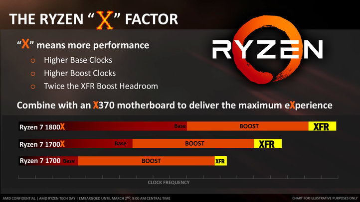 /storage/geek/posts/2017/03/02/amd-ryzen-7-press-deck-11.jpg